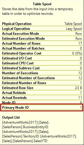 Plansplaining, part 6  Aggregates with OVER  - SQL Server Fast